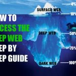 HOW TO ACCESS DEEPWEB