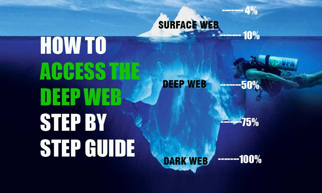 How to access the deep web step by step guide vpn veteran how to access deepweb ccuart