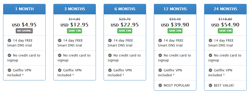 getflix pricing