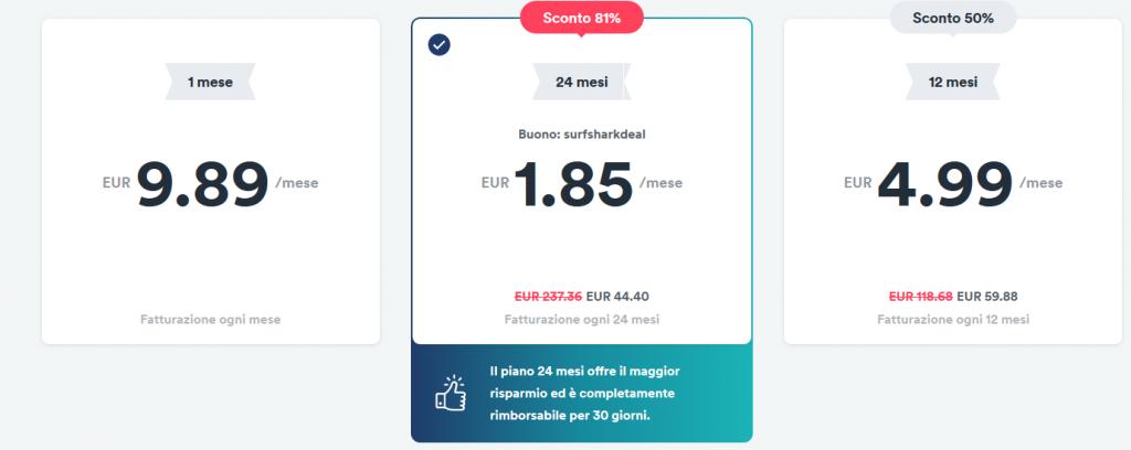 SurfShark VPN tariffe