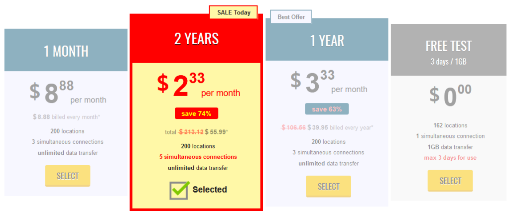 trustzone pricing