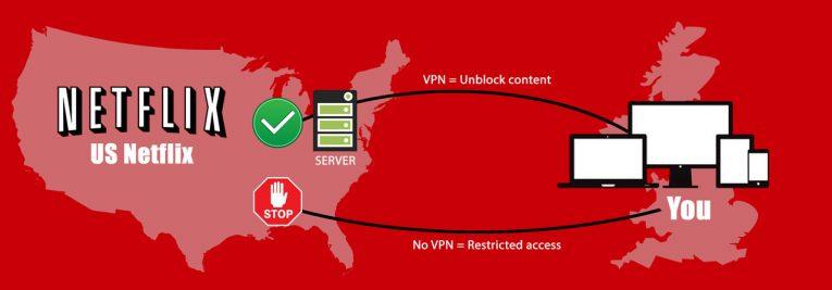 unblock-us-netflix-1280x448-1-765x267